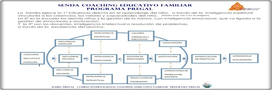 senda.coaching-educativo-familiar